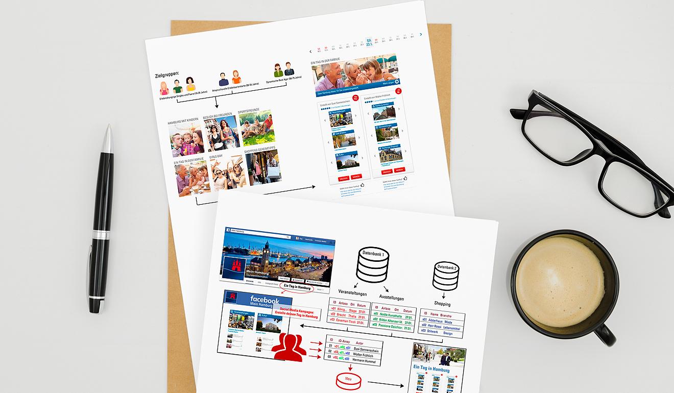 Website-analyse und strategiepapier