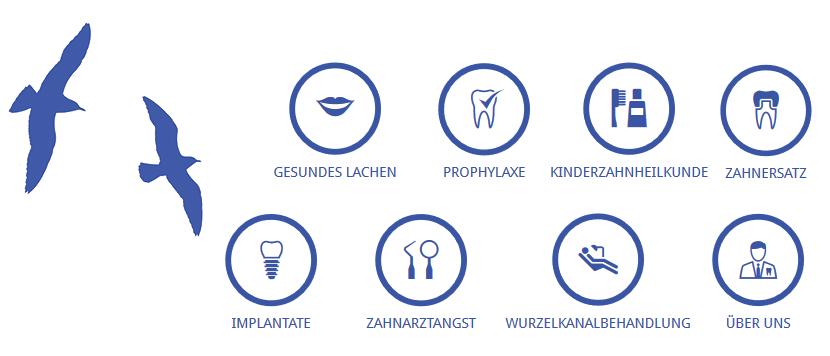 Zahnarzt CI Entwicklung Ikons