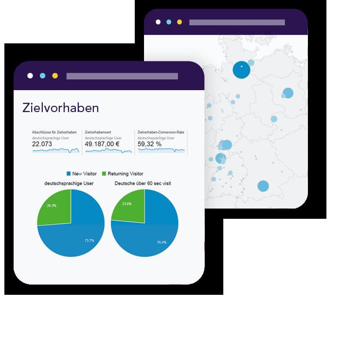 Monitoring & Reporting für Webseiten, analyse Zugriffe mit Analytics