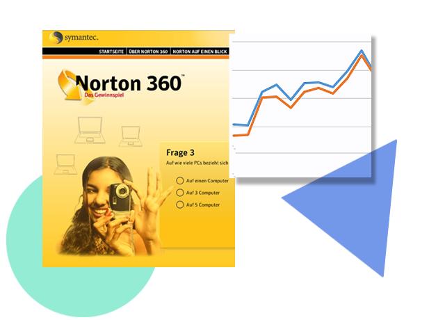 konzeption und Strategie im Online marlekting am Beispiel Gewinnspiele für Norton von erica