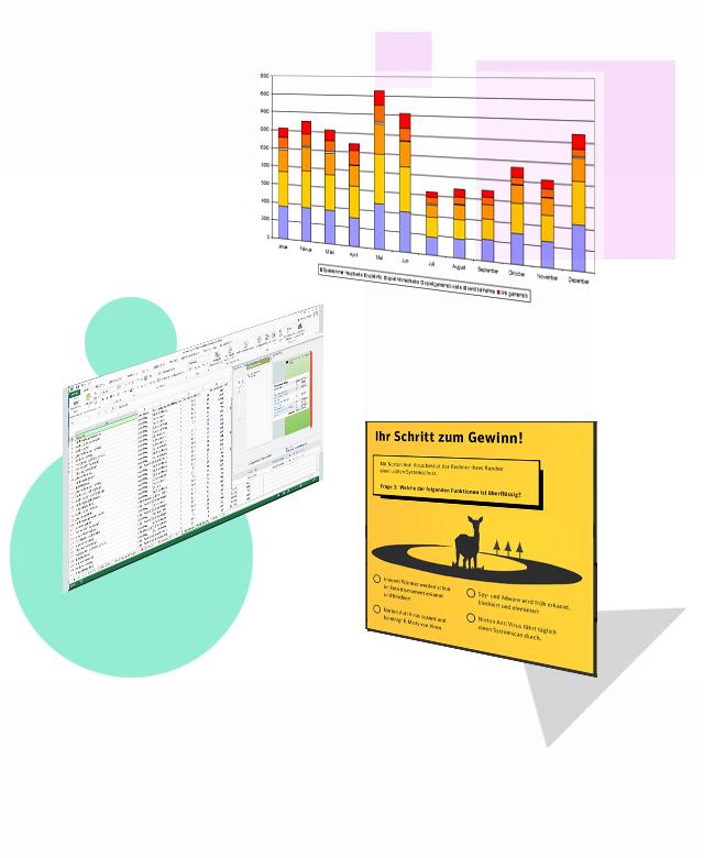 konzeption und Auswertung von online Marketing Kampagnen von erica